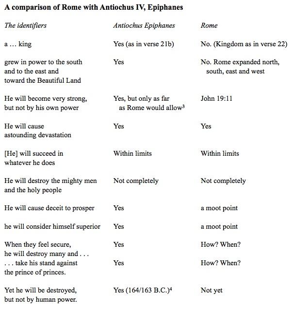 comparison text box
